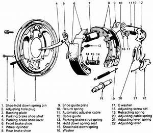 98 Chevy 1500 Drum Brake Diagram