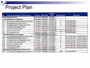 generous itil implementation plan template photos resume With itil implementation plan template