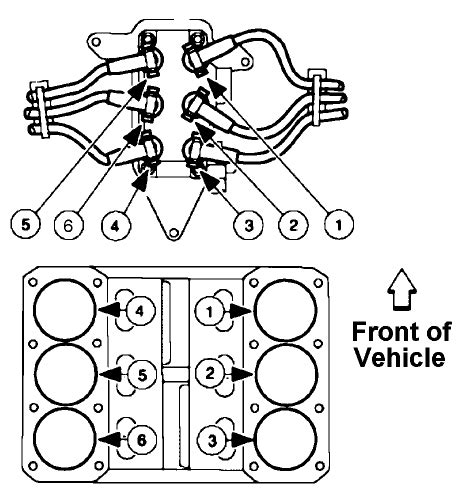 Need Diagram For Spark Plug Wire Installation