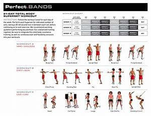 Resistance Bands Workout Chart | Get it right, get it ...