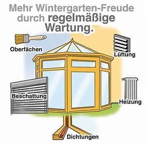 Fenster Putzen Im Winter : wintergarten fenster putzen ~ Watch28wear.com Haus und Dekorationen