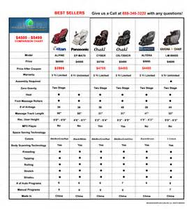 massage table comparison chart best massage chair prices on the internet