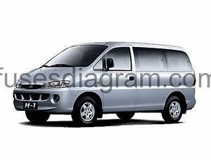 Fuses And Relay Hyundai H1 1997