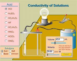 Conductivity Of Electrolytes Demonstration