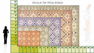 THE BOLD AND THE BEAUTIFUL: HOW TO BUY THE RIGHT AREA RUG