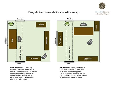 Feng Shui Bookcase Placement by Use Feng Shui To Set Up A Home Office Thriving Spaces