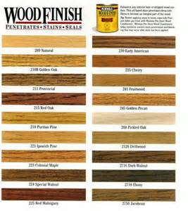 best ideas about furnishings wood church furnishings and stains on stains