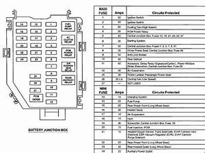lincoln towncar fuse box map pictures With 92 94 lincoln town car fuse box diagram 300x216 92 94 lincoln town car