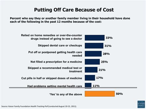 health care costs  primer  report  henry