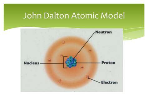 Atomic model original