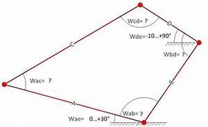 Viereck Winkel Berechnen : winkel an einem viereck mit unterschiedlichen seitenl ngen berechnen mathelounge ~ Themetempest.com Abrechnung