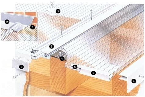 wall panel sheets things you should before calling polycarbonate sheets