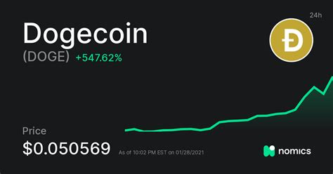 Dogecoin, Meme Currency from 2013, hits all-time USD high ...