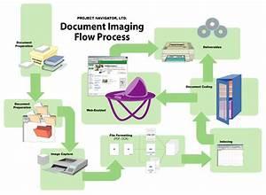 passaic river case management passaic rivercom With document scanning procedures