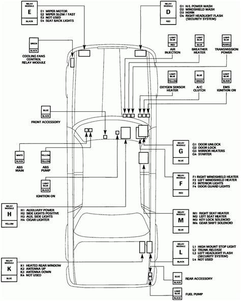 Jaguar Xj8 Engine Diagram by Jaguar Xj8 Engine Sensor Diagram Wiring Library