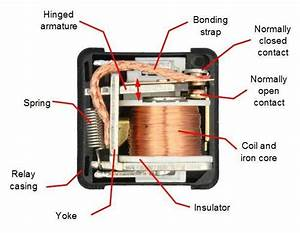 Inside Of Automotive Relay Large