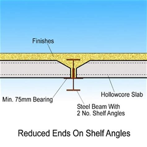 Hollowcore Flooring   CBS Precast Concrete Flooring