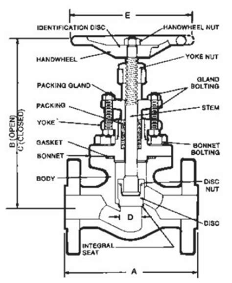 Angle Valve Diagram by Globe Valve Used On Ships Design And Maintenance