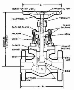 Globe Valve Used On Ships   Design And Maintenance