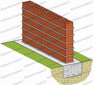 Faire Un Mur De Cloture : fondation pour mur de cl ture comment faire a quel prix ~ Premium-room.com Idées de Décoration