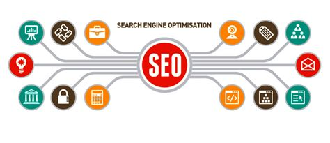 Effective Easy Use Off Page Seo Techniques Verve
