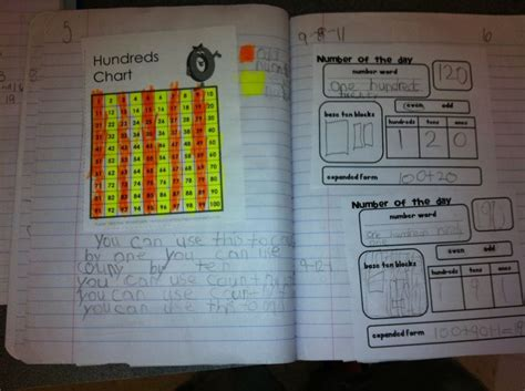 36 Best Images About Math-interactive Notebooks Ideas On Pinterest