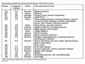 2000 Mercury Cougar Fuse Panel Diagram