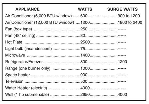air conditioner power  sante blog