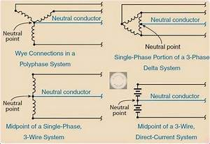 Four Examples Of A Neutral Point