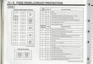 Fuse Diagram For 1993 Ford F-350 7 3l Xl Extended Cab Wanted