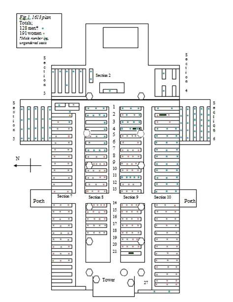 church sanctuary layout plans studio design gallery
