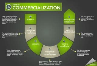 steps  commercialization nickel metal hydride batteries department  energy