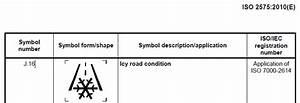 Volvo Dashboard Symbols