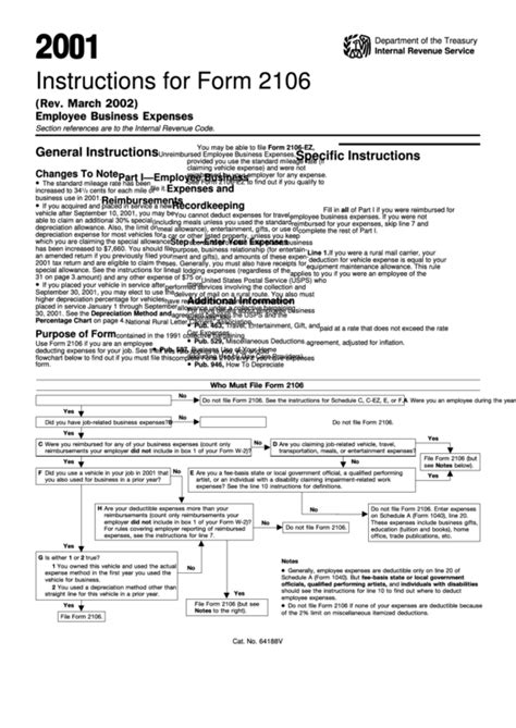 instructions  form  employee business expenses
