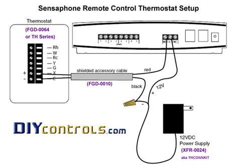 Xfr Connkit Connection Kit For Sensaphone Aube