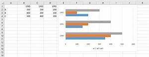 Insertar Gr U00e1ficos En Excel