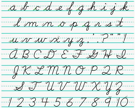 Reading Sage Teaching Cursive To Dyslexic Students