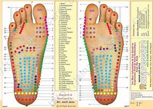 Pin By Cheri Williams On Reflexology Relief