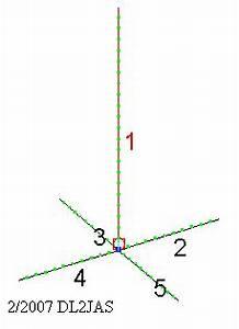 Cb Funk Antenne Selber Bauen : antenne cb lambda 5 8 ~ Jslefanu.com Haus und Dekorationen