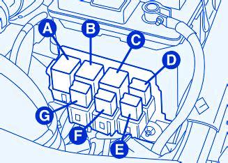 alfa romeo  fl  engine fuse boxblock circuit