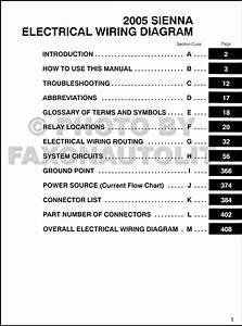 2005 Toyota Sienna Van Wiring Diagram Manual Original