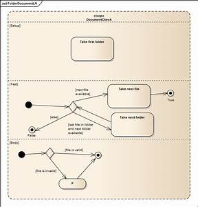 Uml - How To Present A Loop In Activity Diagram