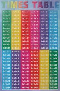 Multiplication 12 Times Table Chart Printable