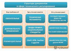 градостроительный кодекс гарантийные обязательства подрядчика
