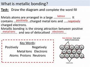 Metallic Bonding Edexcel 9-1 by chemistryteacher001 ...