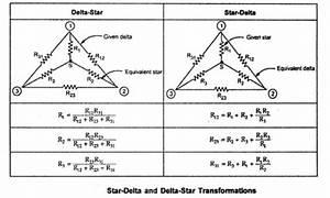 Summary Of Delta