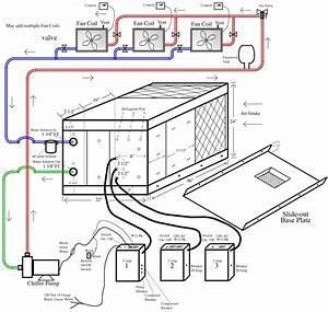 21 Best Reznor Wiring Diagram