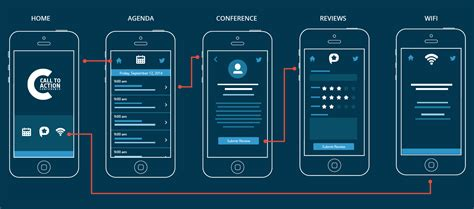 how design conference announcing the call to conference app inside