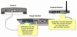 Router Mit Router Verbinden : offizieller support von linksys verbinden eines linksys routers mit einem anderen router ~ Eleganceandgraceweddings.com Haus und Dekorationen