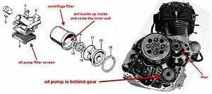 Aamidis Blogspot Com  Wiring Diagram Of Motorcycle Honda